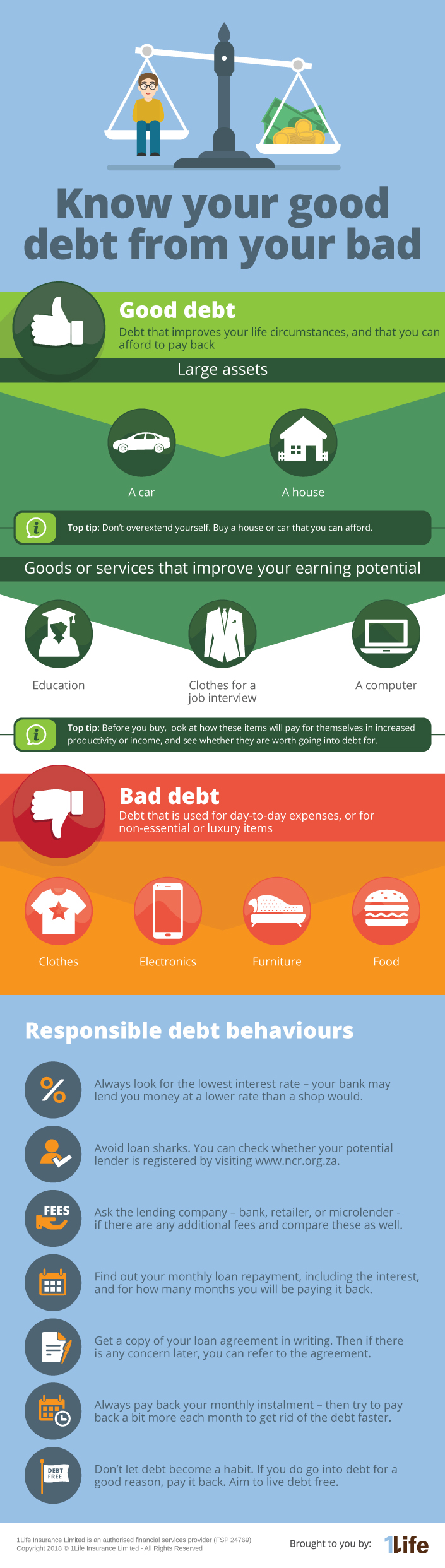 1Life_April-Infographic-GoodDebt